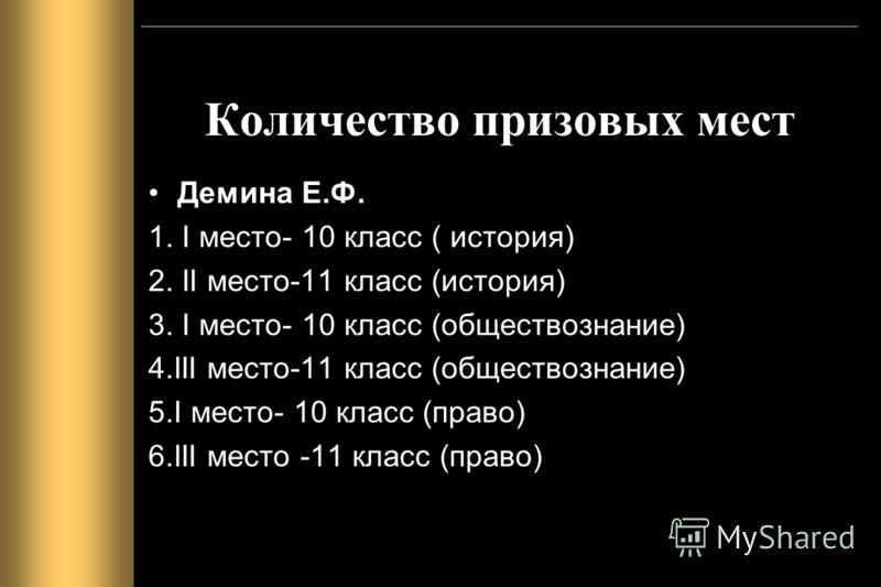 Количество призовых мест Демина Е.Ф. 1. I место- 10 класс ( история) 2. II место-11 класс (история) 3. I место- 10 класс (обществознание) 4.III место-11 класс (обществознание) 5.I место- 10 класс (право) 6.III место -11 класс (право)