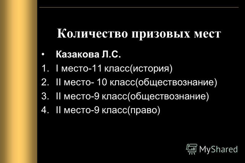 Количество призовых мест Казакова Л.С. 1.I место-11 класс(история) 2.II место- 10 класс(обществознание) 3.II место-9 класс(обществознание) 4.II место-9 класс(право)