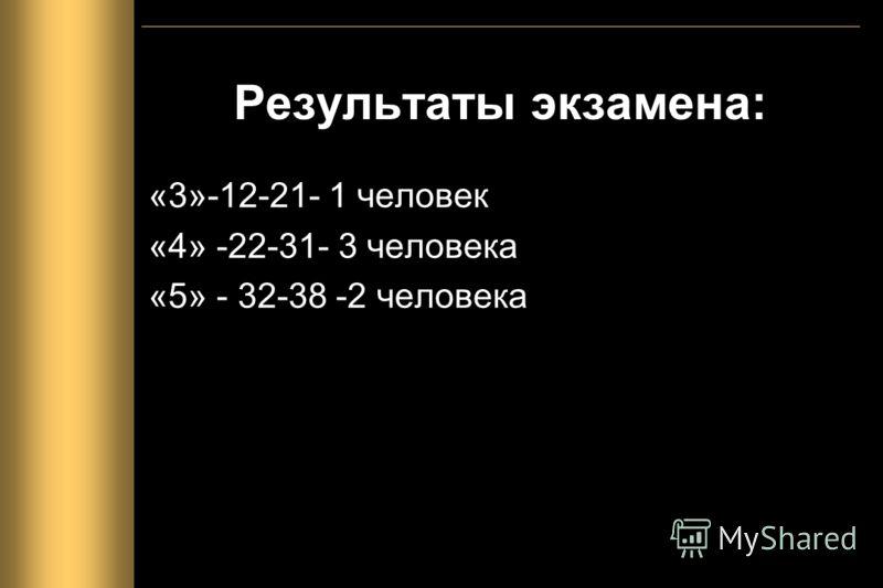 Результаты экзамена: «3»-12-21- 1 человек «4» -22-31- 3 человека «5» - 32-38 -2 человека