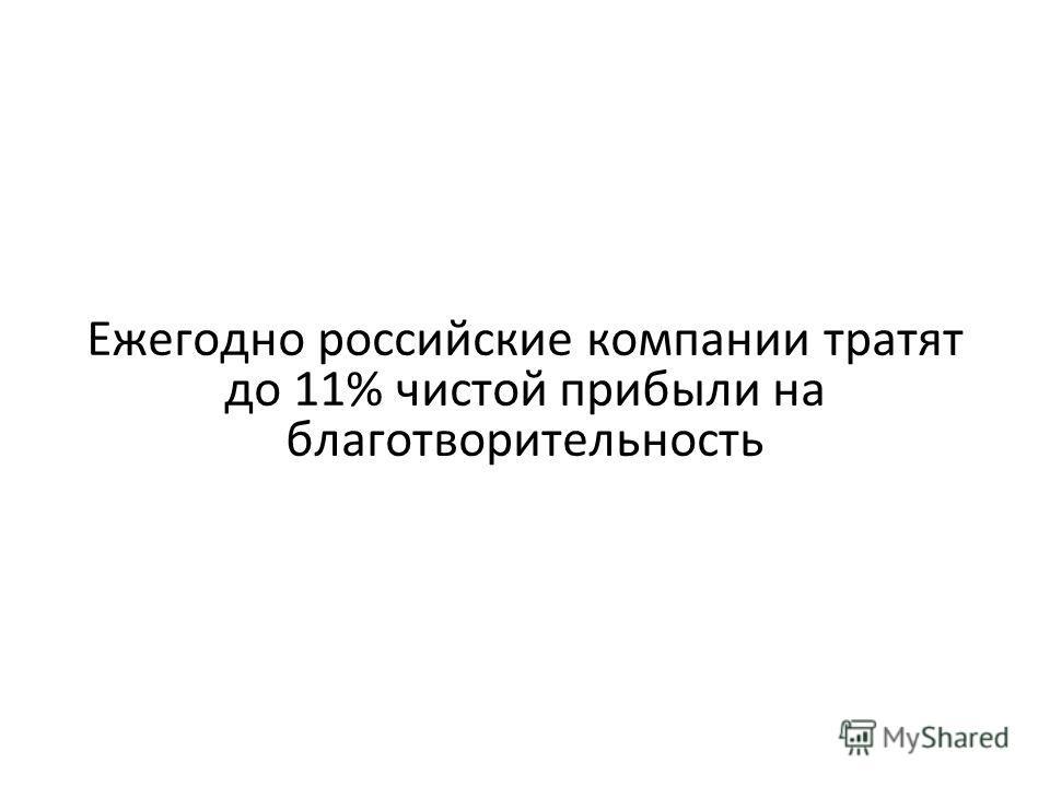Ежегодно российские компании тратят до 11% чистой прибыли на благотворительность