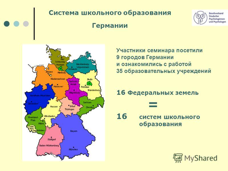 16 Федеральных земель = 16 систем школьного образования Система школьного образования Германии Участники семинара посетили 9 городов Германии и ознакомились с работой 35 образовательных учреждений