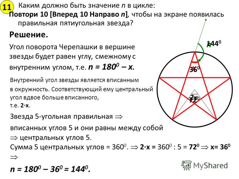 11 n x Повтори 10 [Вперед 10 Направо n], чтобы на экране появилась правильная пятиугольная звезда? Решение. Угол поворота Черепашки в вершине звезды будет равен углу, смежному с внутренним углом, т.е. n = 180 0 – x. 2x2x Внутренний угол звезды являет