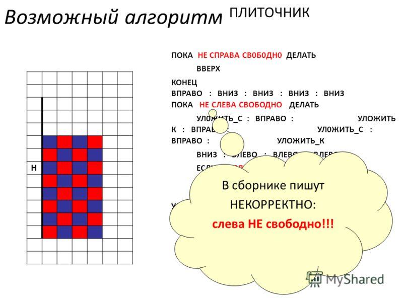 Возможный алгоритм ПЛИТОЧНИК ПОКА НЕ СПРАВА СВ0Б0ДН0 ДЕЛАТЬ ВВЕРХ КОНЕЦ ВПРАВО : ВНИЗ : ВНИЗ : ВНИЗ : ВНИЗ ПОКА НЕ СЛЕВА СВОБОДНО ДЕЛАТЬ УЛ0ЖИТЬ_С : ВПРАВО : УЛОЖИТЬ К : ВПРАВО : УЛ0ЖИТЬ_С : ВПРАВО : УЛОЖИТЬ_К ВНИЗ : ВЛЕВО : ВЛЕВО : ВЛЕВО ЕСЛИ НЕ СЛЕ