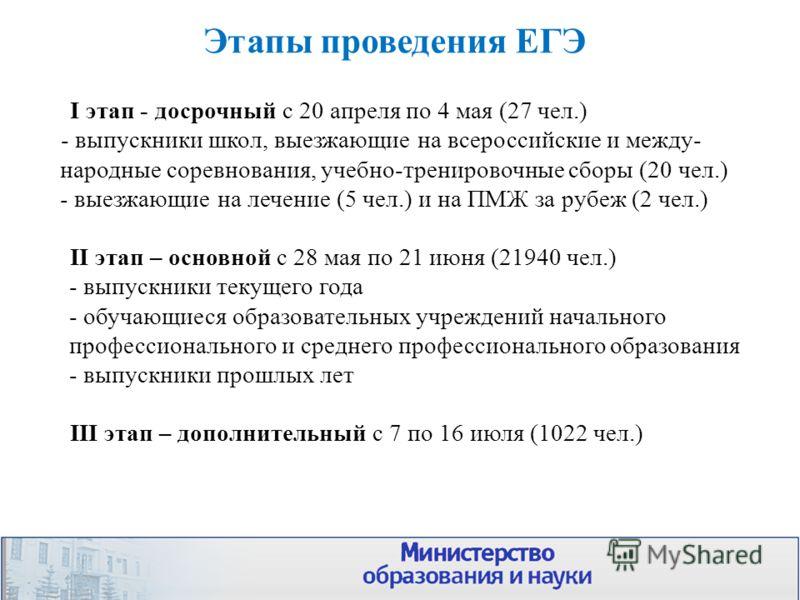 Этапы проведения ЕГЭ I этап - досрочный с 20 апреля по 4 мая (27 чел.) - выпускники школ, выезжающие на всероссийские и между- народные соревнования, учебно-тренировочные сборы (20 чел.) - выезжающие на лечение (5 чел.) и на ПМЖ за рубеж (2 чел.) II