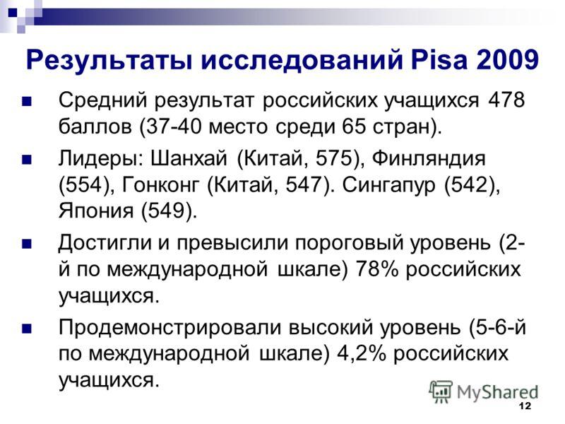 12 Результаты исследований Pisa 2009 Средний результат российских учащихся 478 баллов (37-40 место среди 65 стран). Лидеры: Шанхай (Китай, 575), Финляндия (554), Гонконг (Китай, 547). Сингапур (542), Япония (549). Достигли и превысили пороговый урове