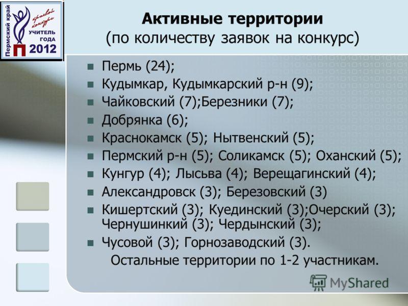 Активные территории (по количеству заявок на конкурс) Пермь (24); Кудымкар, Кудымкарский р-н (9); Чайковский (7);Березники (7); Добрянка (6); Краснокамск (5); Нытвенский (5); Пермский р-н (5); Соликамск (5); Оханский (5); Кунгур (4); Лысьва (4); Вере