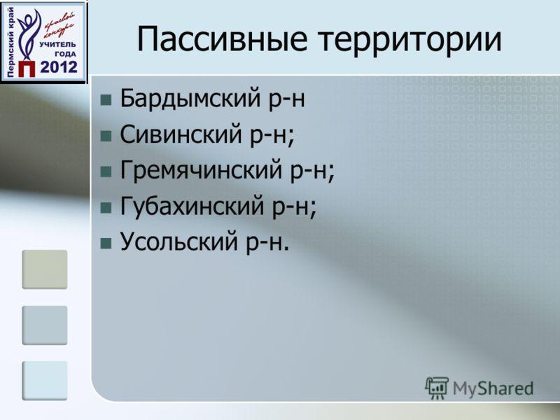 Пассивные территории Бардымский р-н Сивинский р-н; Гремячинский р-н; Губахинский р-н; Усольский р-н.