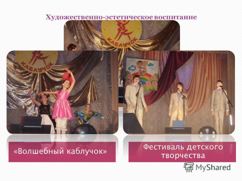 «Волшебный каблучок» Фестиваль детского творчества