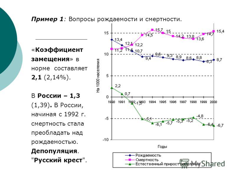 2. Популяционный уровень изучает популяционная экология (демэкология - экология отдельных популяций). На этом уровне рассматриваются вопросы рождаемости, смертности, демографии, средняя продолжительность жизни, расовые признаки, адаптивные типы и др.