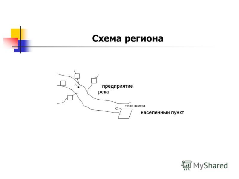 предприятие река точка замера населенный пункт Схема региона
