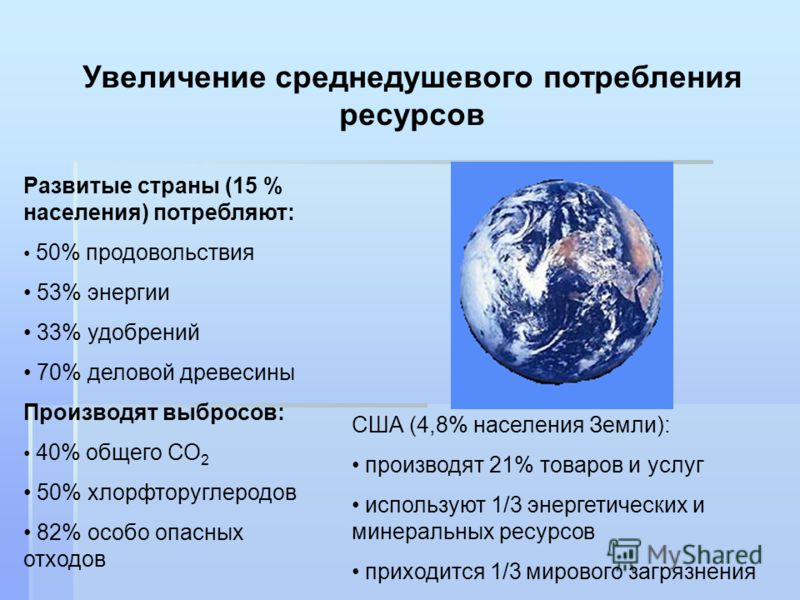 Увеличение среднедушевого потребления ресурсов Развитые страны (15 % населения) потребляют: 50% продовольствия 53% энергии 33% удобрений 70% деловой древесины Производят выбросов: 40% общего СО 2 50% хлорфторуглеродов 82% особо опасных отходов США (4