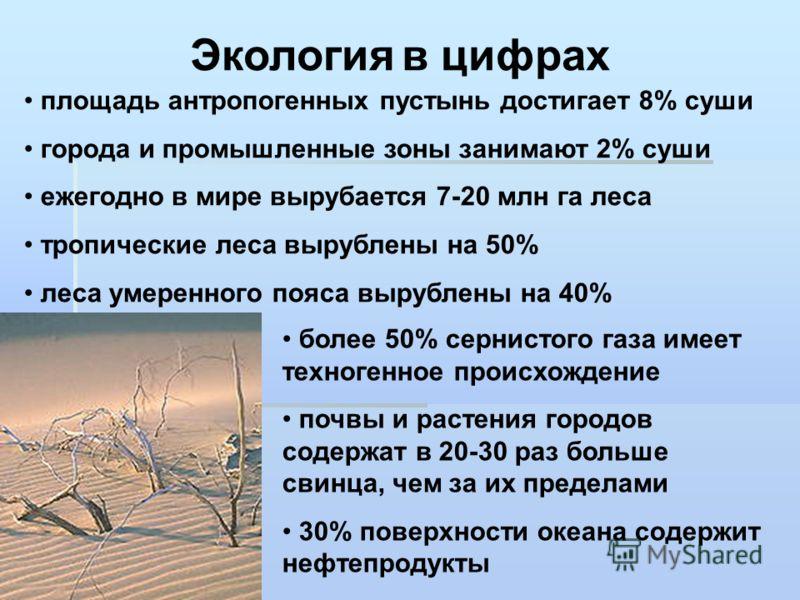 Экологический кризис prezentacii com