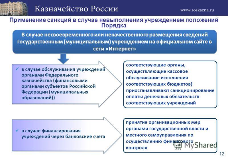12 Применение санкций в случае невыполнения учреждением положений Порядка В случае несвоевременного или некачественного размещения сведений государственным (муниципальным) учреждением на официальном сайте в сети «Интернет» в случае обслуживания учреж