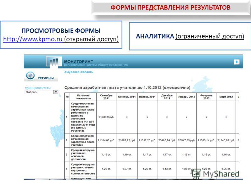 ФОРМЫ ПРЕДСТАВЛЕНИЯ РЕЗУЛЬТАТОВ ПРОСМОТРОВЫЕ ФОРМЫ http://www.kpmo.ru (открытый доступ) http://www.kpmo.ru АНАЛИТИКА (ограниченный доступ)
