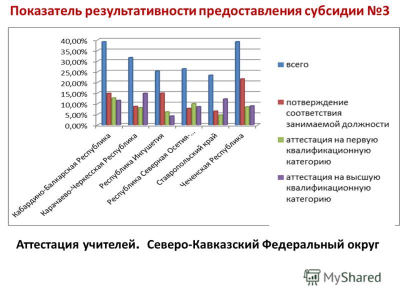 Показатель результативности предоставления субсидии 3 Аттестация учителей. Северо-Кавказский Федеральный округ