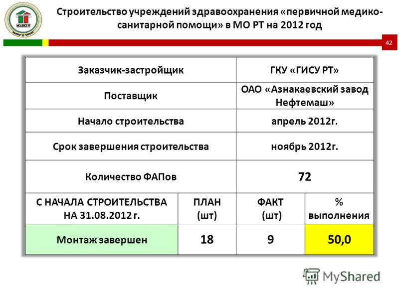 Строительство учреждений здравоохранения «первичной медико- санитарной помощи» в МО РТ на 2012 год 42