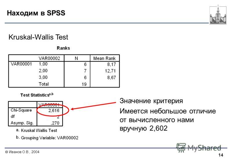14 Иванов О.В., 2004 Находим в SPSS Kruskal-Wallis Test Значение критерия Имеется небольшое отличие от вычисленного нами вручную 2,602