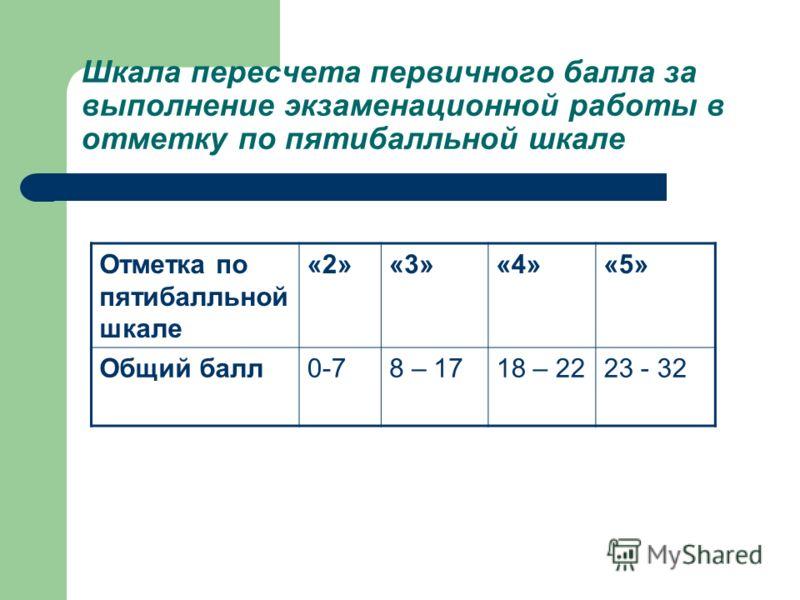 Шкала пересчета первичного балла за выполнение экзаменационной работы в отметку по пятибалльной шкале Отметка по пятибалльной шкале «2»«3»«4»«5» Общий балл0-78 – 1718 – 2223 - 32
