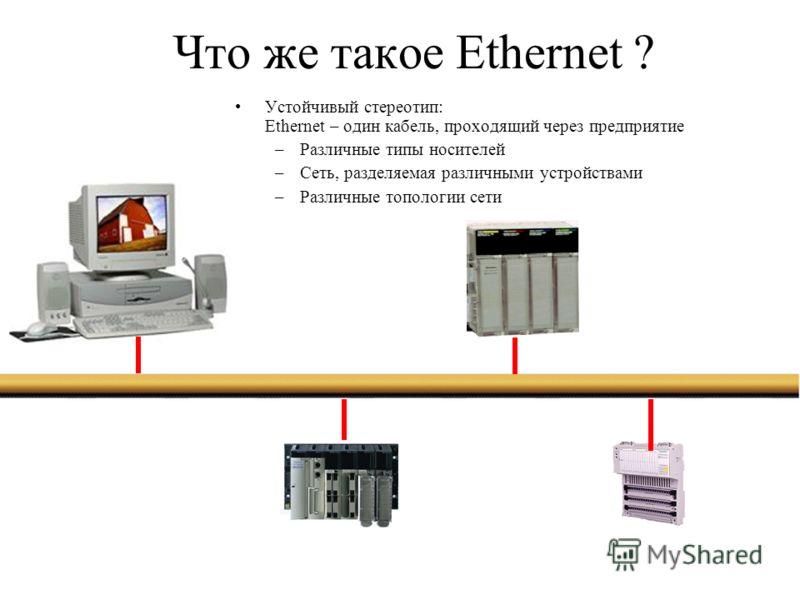 Устойчивый стереотип: Ethernet – один кабель, проходящий через предприятие –Различные типы носителей –Сеть, разделяемая различными устройствами –Различные топологии сети Что же такое Ethernet ?