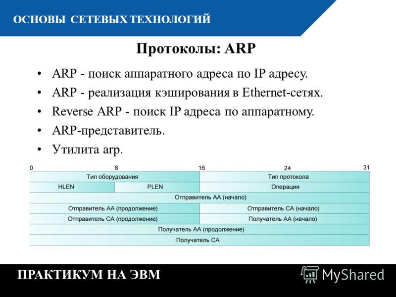 К ОСНОВЫ СЕТЕВЫХ ТЕХНОЛОГИЙ ПРАКТИКУМ НА ЭВМ Протоколы: ARP ARP - поиск аппаратного адреса по IP адресу. ARP - реализация кэширования в Ethernet-сетях. Reverse ARP - поиск IP адреса по аппаратному. ARP-представитель. Утилита arp.