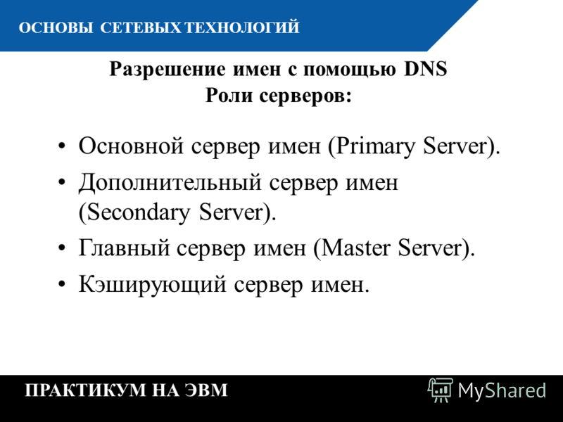 К ОСНОВЫ СЕТЕВЫХ ТЕХНОЛОГИЙ ПРАКТИКУМ НА ЭВМ Разрешение имен с помощью DNS Роли серверов: Основной сервер имен (Primary Server). Дополнительный сервер имен (Secondary Server). Главный сервер имен (Master Server). Кэширующий сервер имен.