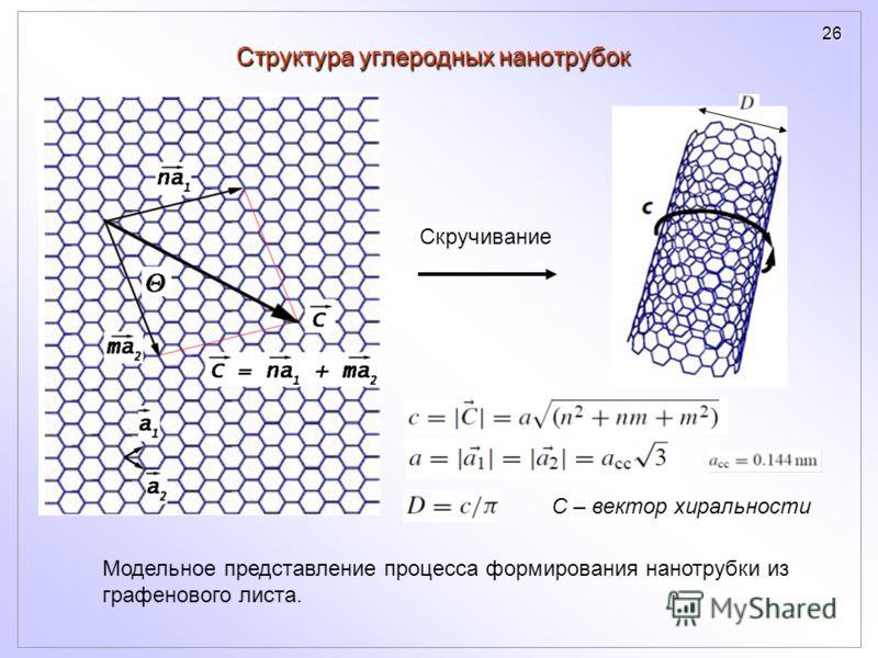 26 Структура углеродных нанотрубок Скручивание С – вектор хиральности Модельное представление процесса формирования нанотрубки из графенового листа.