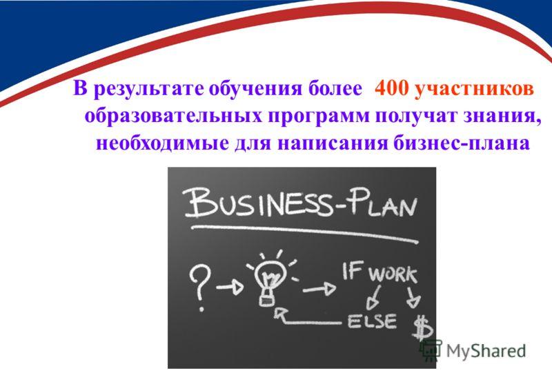 В результате обучения более 400 участников образовательных программ получат знания, необходимые для написания бизнес-плана