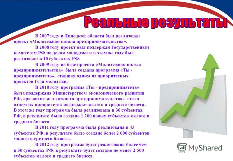 Слайд 13 В 2007 году в Липецкой области был реализован проект «Молодежная школа предпринимательства». В 2008 году проект был поддержан Государственным комитетом РФ по делам молодежи и в этом же году был реализован в 10 субъектах РФ. В 2009 году на ба
