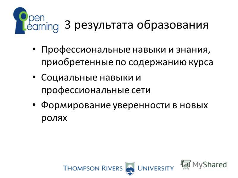 3 результата образования Профессиональные навыки и знания, приобретенные по содержанию курса Социальные навыки и профессиональные сети Формирование уверенности в новых ролях