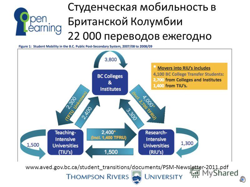Студенческая мобильность в Британской Колумбии 22 000 переводов ежегодно www.aved.gov.bc.ca/student_transitions/documents/PSM-Newsletter-2011.pdf