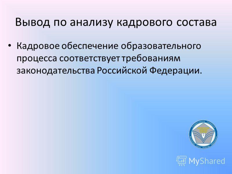 Вывод по анализу кадрового состава Кадровое обеспечение образовательного процесса соответствует требованиям законодательства Российской Федерации.