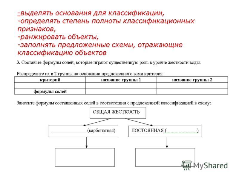 выделять основания для классификации, -определять степень полноты классификационных признаков, -ранжировать объекты, -заполнять предложенные схемы, отражающие классификацию объектов -выделять основания для классификации, -определять степень полноты к
