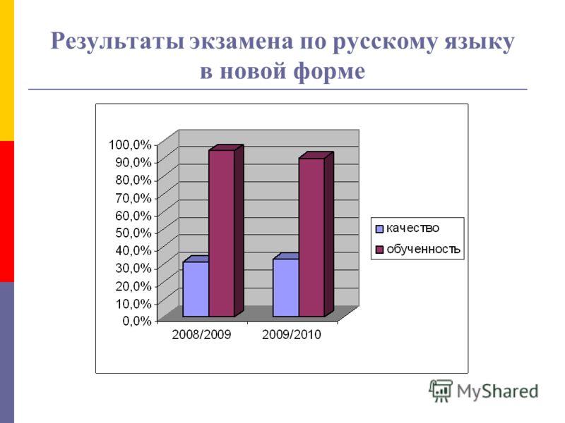 Результаты экзамена по русскому языку в новой форме
