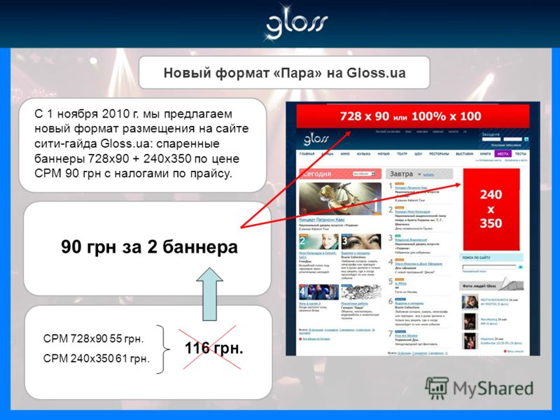 Новый формат «Пара» на Gloss.ua С 1 ноября 2010 г. мы предлагаем новый формат размещения на сайте сити-гайда Gloss.ua: спаренные баннеры 728х90 + 240х350 по цене CPM 90 грн с налогами по прайсу. 90 грн за 2 баннера CPM 728x90 55 грн. CPM 240x350 61 г