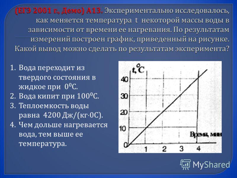 1.Вода переходит из твердого состояния в жидкое при 0 0 С. 2.Вода кипит при 100 0 С. 3.Теплоемкость воды равна 4200 Дж /( кг 0 С ). 4.Чем дольше нагревается вода, тем выше ее температура.