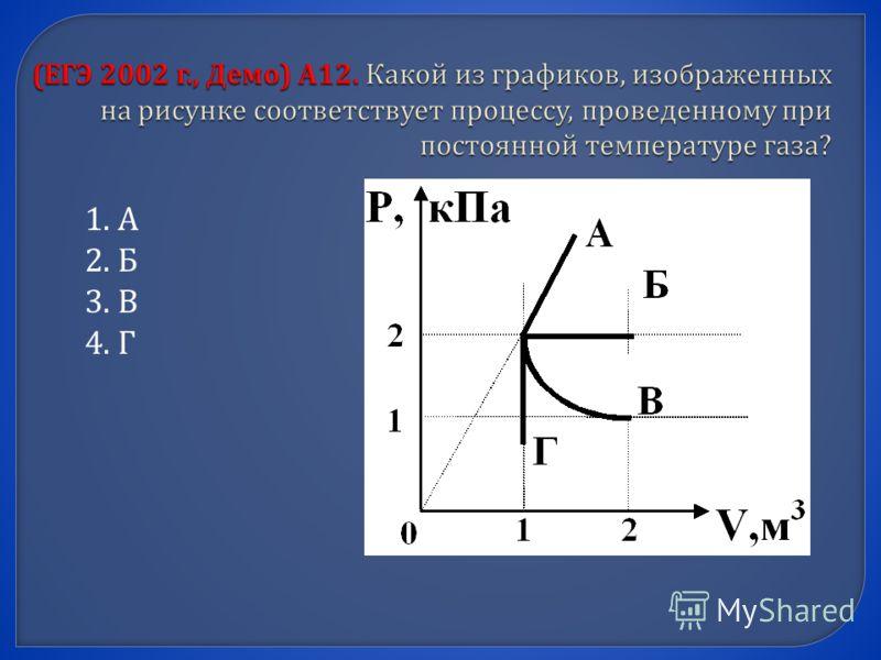 ( ЕГЭ 2002 г., Демо ) А 12. Какой из графиков, изображенных на рисунке соответствует процессу, проведенному при постоянной температуре газа ? 1.А 2.Б 3.В 4.Г