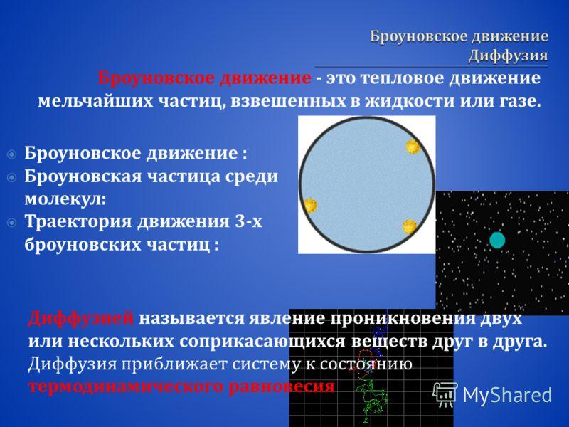 Броуновское движение - это тепловое движение мельчайших частиц, взвешенных в жидкости или газе. Броуновское движение : Броуновская частица среди молекул : Траектория движения 3- х броуновских частиц : Диффузией называется явление проникновения двух и