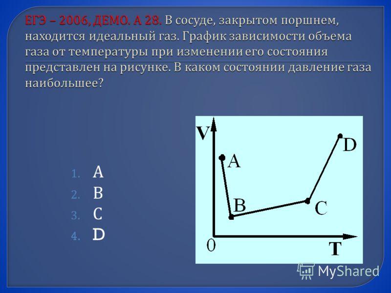 1. А 2. В 3. С 4. D