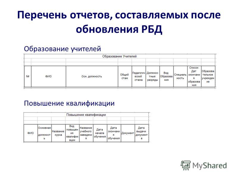 Перечень отчетов, составляемых после обновления РБД Образование учителей Повышение квалификации