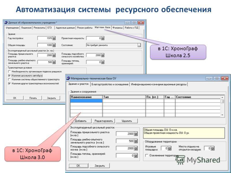 Автоматизация системы ресурсного обеспечения в 1С: ХроноГраф Школа 2.5 в 1С: ХроноГраф Школа 3.0