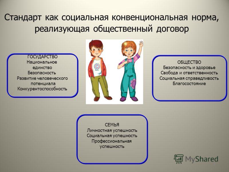 3 Стандарт как социальная конвенциональная норма, реализующая общественный договор ОБЩЕСТВО Безопасность и здоровье Свобода и ответственность Социальная справедливость Благосостояние ГОСУДАРСТВО Национальное единство Безопасность Развитие человеческо