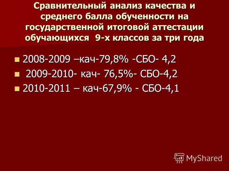 Сравнительный анализ качества и среднего балла обученности на государственной итоговой аттестации обучающихся 9-х классов за три года 2008-2009 –кач-79,8% -СБО- 4,2 2008-2009 –кач-79,8% -СБО- 4,2 2009-2010- кач- 76,5%- СБО-4,2 2009-2010- кач- 76,5%-