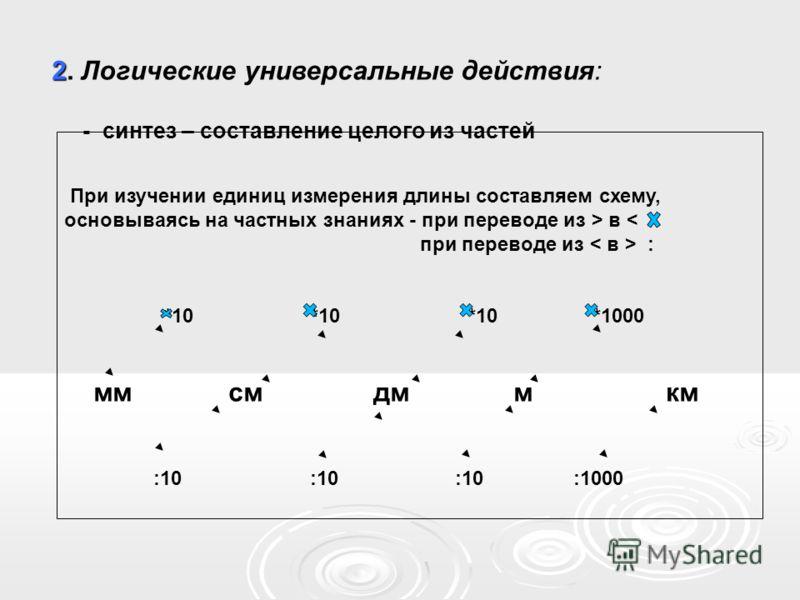 При изучении единиц измерения длины составляем схему, основываясь на частных знаниях - при переводе из > в < при переводе из : *10 *10 *10 *1000 мм см дм м км :10 :10 :10 :1000 - синтез – составление целого из частей 2 2. Логические универсальные дей