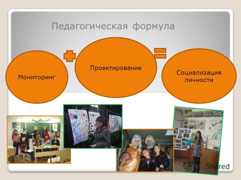 Педагогическая формула Мониторинг Проектирование Социализация личности