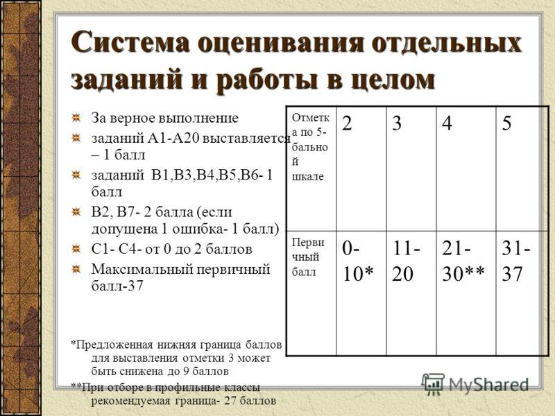 Система оценивания отдельных заданий и работы в целом За верное выполнение заданий А1-А20 выставляется – 1 балл заданий В1,В3,В4,В5,В6- 1 балл В2, В7- 2 балла (если допущена 1 ошибка- 1 балл) С1- С4- от 0 до 2 баллов Максимальный первичный балл-37 *П