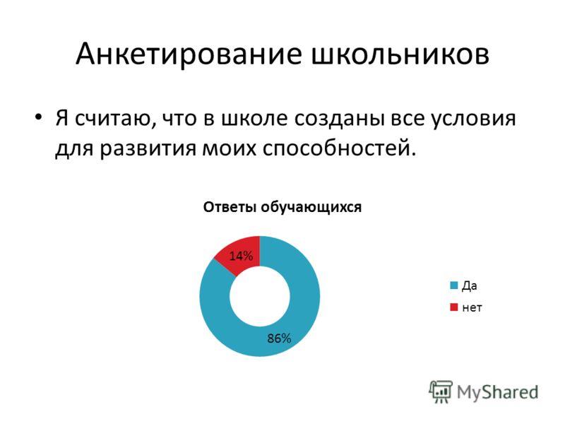 Анкетирование школьников Я считаю, что в школе созданы все условия для развития моих способностей.