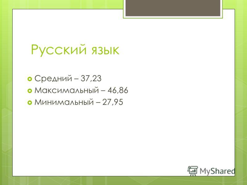 Русский язык Средний – 37,23 Максимальный – 46,86 Минимальный – 27,95