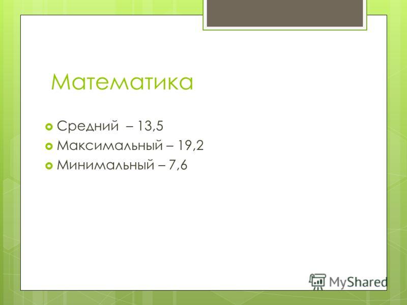 Математика Средний – 13,5 Максимальный – 19,2 Минимальный – 7,6