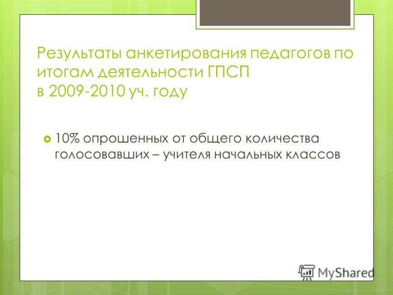 Результаты анкетирования педагогов по итогам деятельности ГПСП в 2009-2010 уч. году 10% опрошенных от общего количества голосовавших – учителя начальных классов