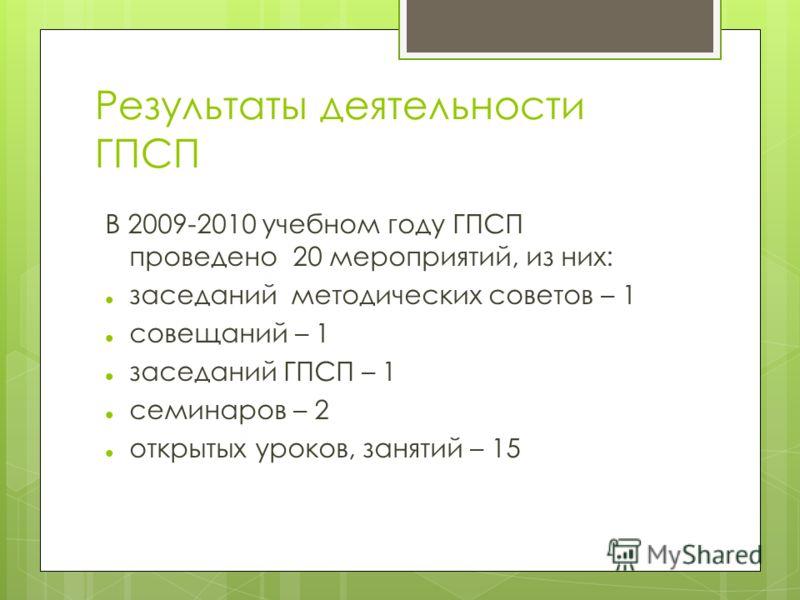 Результаты деятельности ГПСП В 2009-2010 учебном году ГПСП проведено 20 мероприятий, из них: заседаний методических советов – 1 совещаний – 1 заседаний ГПСП – 1 семинаров – 2 открытых уроков, занятий – 15